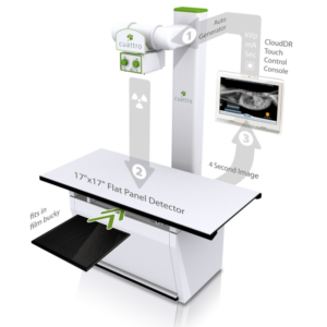 Cuattro DR HD Digital Radiography Table with Detector